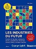 Les industries du futur